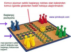 kizma-birader-oyunu