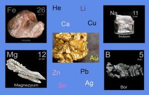 elementler-ve-kullanim-alanlari