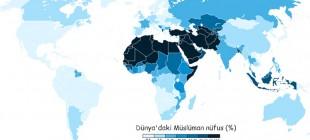 Dünyadaki Müslüman Ülkeler ve Nüfusları