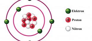 Elementlerin Periyodik Tablodaki Yerinin Bulunması