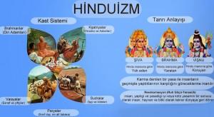 Hindu-nedir