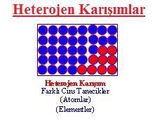 heterojen-karisimlar