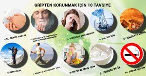 grip-olmayin