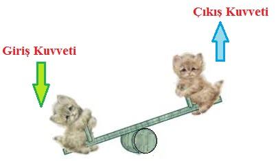 giris-cikis-kuvveti
