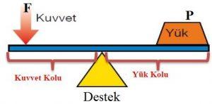 kaldirac