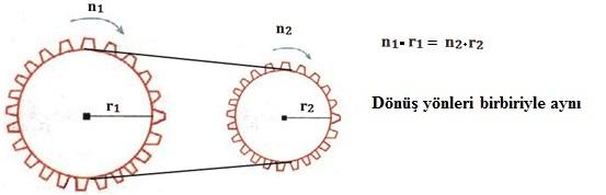 disliler2