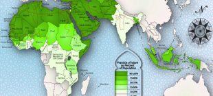 Dünya Üzerinde Kaç Tane Müslüman Ülke Var