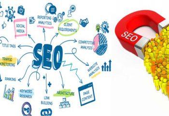 Seo Çalışmalarıyla Siteleri Google Sıralamalarında Yükselten En iyi Seo Uzmanları