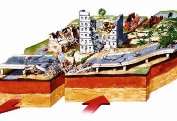 Depremle ilgili Temel Kavramlar