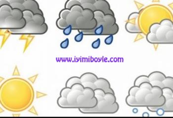 İklim ve Hava Olayları