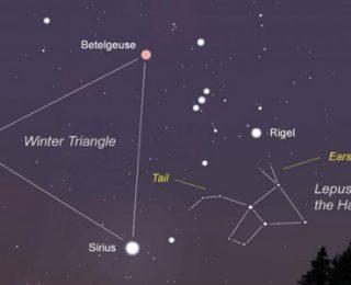 Gökyüzünün En Parlak Yıldızları