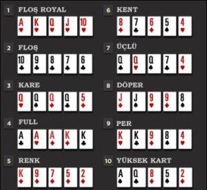 poker kart elleri